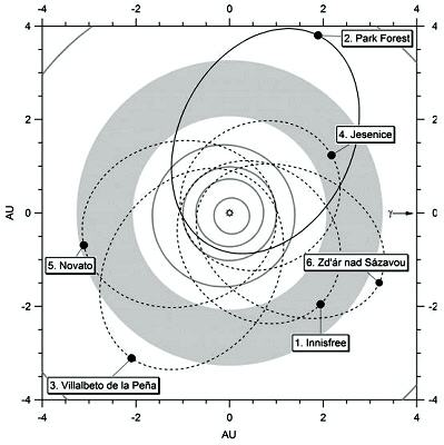 standby for park forest orbit diagram