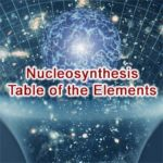 Periodic Table: Nucleosynthesis of the Elements (by Nucleosynthetic Source)